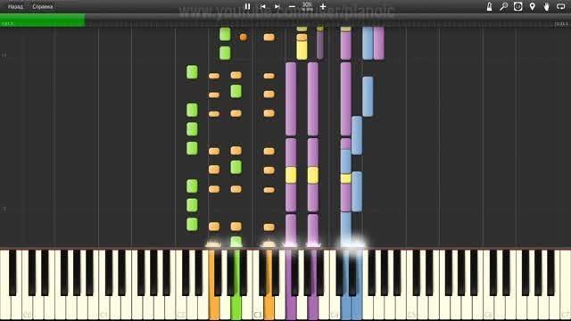 اجرای Do You Wanna با نرم افزار پیانو - سرعت 30%