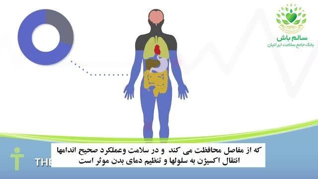 علائم کم آبی بدن
