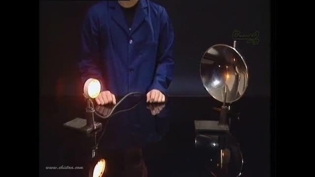 بازتاب نور از آینه مقعر