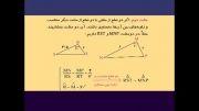 آموزش ریاضی دوره سوم راهنمایی فصل 6 قسمت سوم