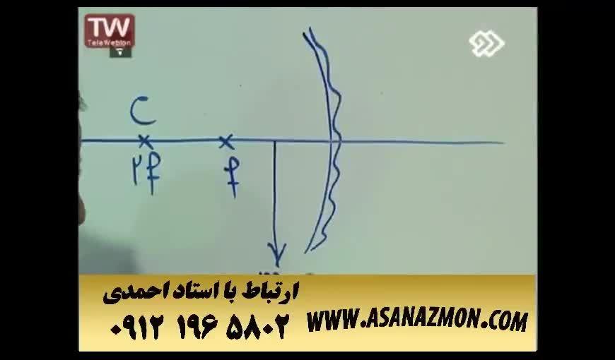 آموزش و تدرس درس فیزیک - کنکور ۳۳