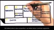 چگونه استارتاپ بسازیم 8 - 1 - ارتباط با مشتری