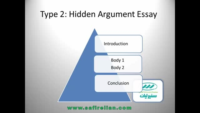 11 second type of topic in IELTS Writing task two