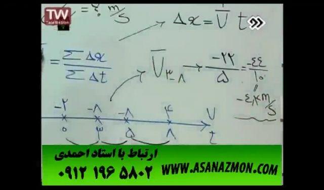 آموزش درس فیزیک به همراه نکات مهم و کاربردی - کنکور ۱۵