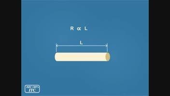 ترانسمیترهای فشار، کرنش سنج ها 3