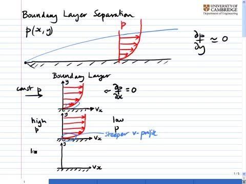 مکانیک سیالات پیشرفته - 12 -جدایش لایه مرزی