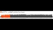 صوت زیبای شیخ مشاری العفاسی