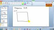 دمو تبدیلات وفیلترهای حوزه فرکانس پردازش تصویر-بخش چهار
