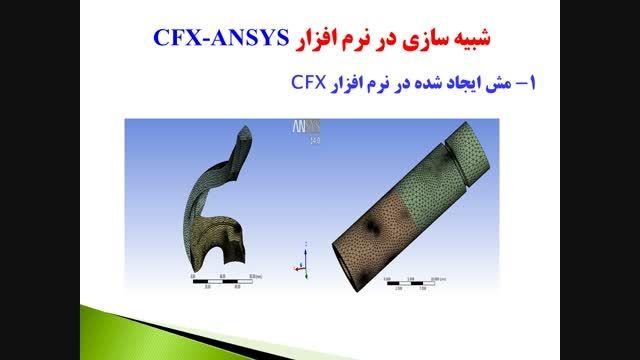 شبیه سازی پمپ الکتریکی با استفاده از نرم افزار CFX-ANSY