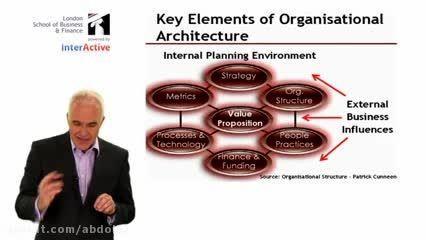 روستای النگ-دروس مدیریت-انواع ساختارها ی سازمانی