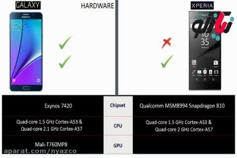 مقایسه گوشی سامسونگ نوت 5 با سونی  z5 Premium