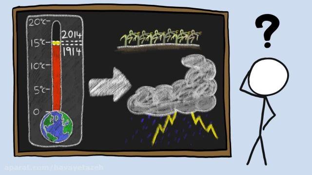 """انیمیشن """"آیا گرم شدن زمین به معنای گرم شدن هواست """""""