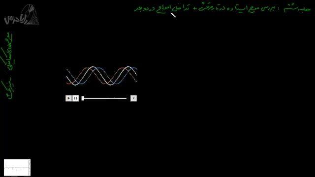 آموزش فیزیک پیش دانشگاهی-امواج مکانیکی