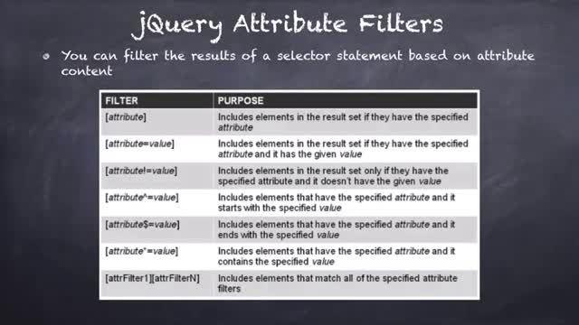 ۸- فیلترهای نسبتی در جی کوئری jQuery