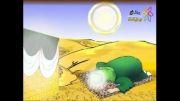 امام محمد باقر(ع) و نماز