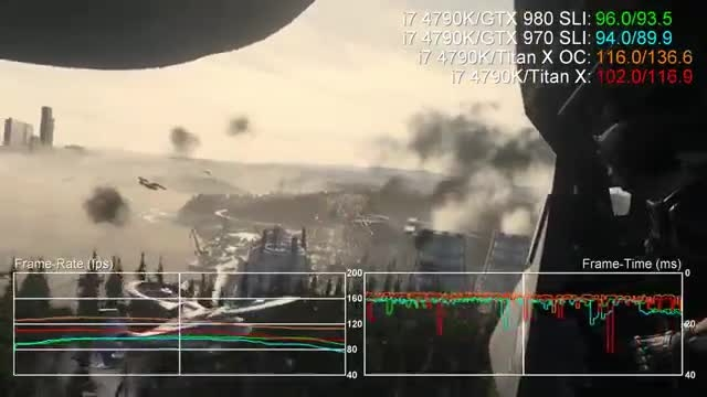 Titan X Overclock vs GTX 980/GTX 970 SLI 1440p