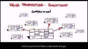 چگونه استارتاپ بسازیم 5 - 29- سوالات در مورد ارزش پیشنهادی