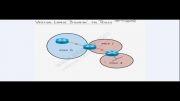 ویدیوی آموزشی CCNP Route - دوبله فارسی CBT