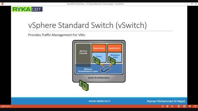 دموی آموزش تصویری VMware vSphere 5.5 + Update 6.0