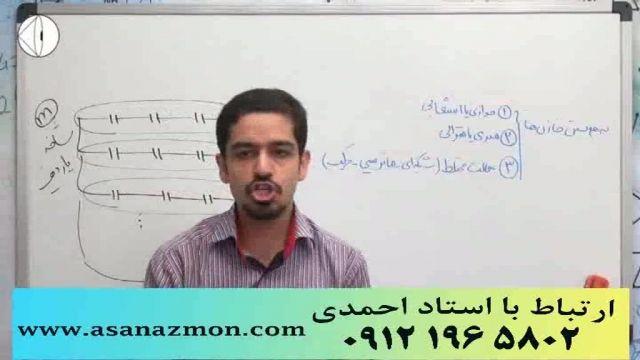 نمونه تدریس درس فیزیک کنکور تجربی و کنکور ریاضی 19