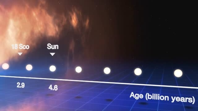 چرخه زندگی خورشید در 35 ثانیه - The life cycle of a Sun