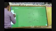 تدریس شیمی کنکور- ترکیبات یونی (استاد مشمولی)