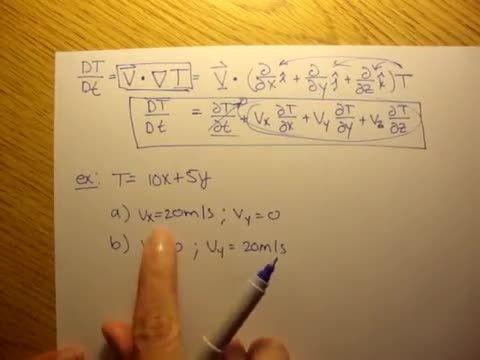 مکانیک سیالات - 14 - مشتق مادی