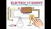 ماشینکاری الکترو شیمیایی ECM