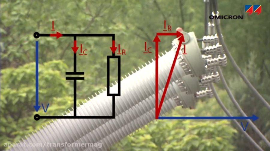 تست ترانسفورماتور قدرت - بخش هفتم: ضریب تلفات عایقی