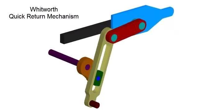 برخی مکانیزمهای رایج در مهندسی مکانیک