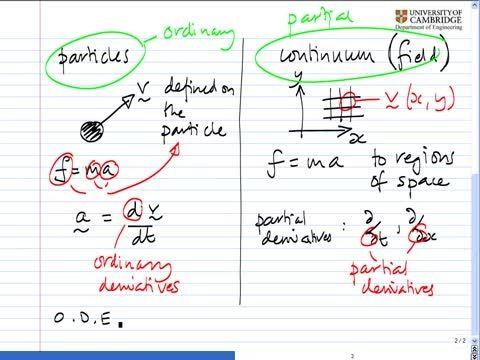 مکانیک سیالات پیشرفته - 03 - Differentials Extended