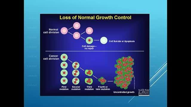 سرطان چیست -Introduction to Cancer