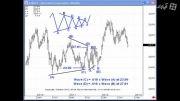 سهام تحلیل-Elliott Wave  - Triangles and Fibonacci