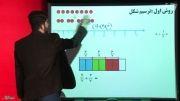 درس ریاضی ششم تقسیم کسرها-علی داورزنی