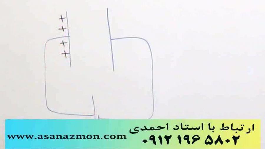 نمونه تدریس درس فیزیک کنکور تجربی و کنکور ریاضی 32