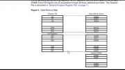آموزش AVR - بخش هفتاد و هفتم