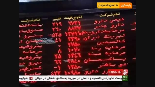 گزارش با موضوع شاخص بورس تهران