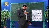آموزش نماز سوره حمد قسمت اول