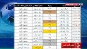 معرفی باشگاه تراکتورسازی در لیگ برتر فوتبال