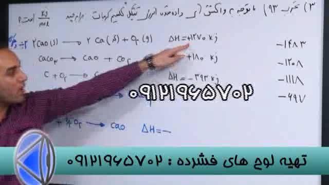 نکات کلیدی شیمی با دکتراکبری در انتشارات گیلنا-3