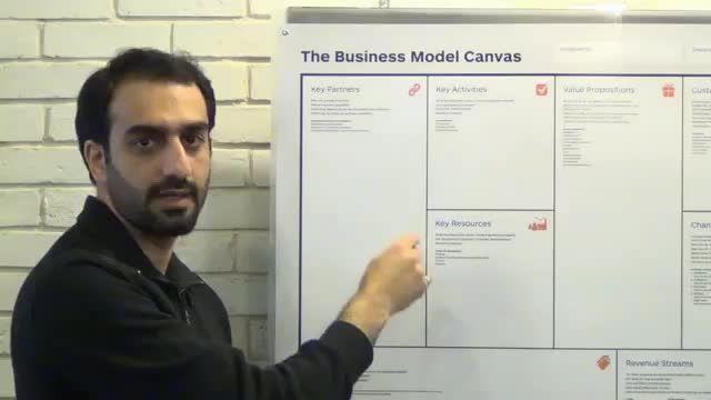 درباره ی بوم مدل کسب و کار