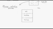روابط وزنی حجمی مکانیک خاک عمران دانشکاه قم