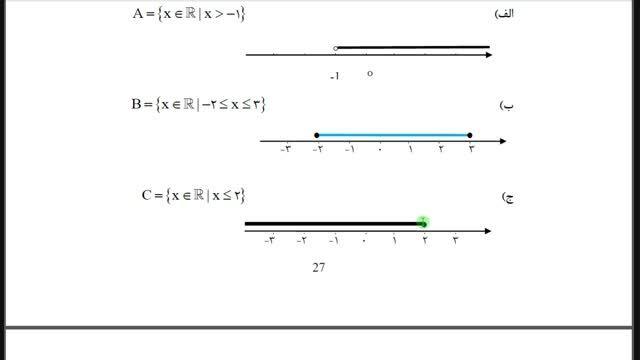 فیلم کمک درسی ریاضی نهم فصل 2 اعداد گویا