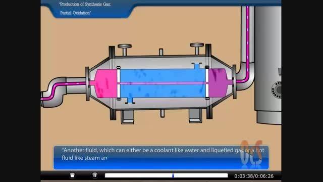 طراحی مبدل حرارتی پوسته و لوله
