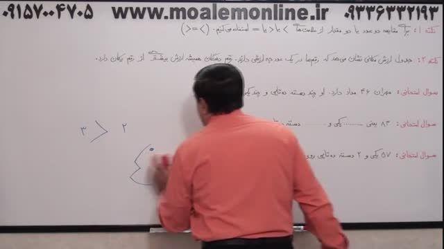 آموزش جادویی ریاضی دوم دبستان-2