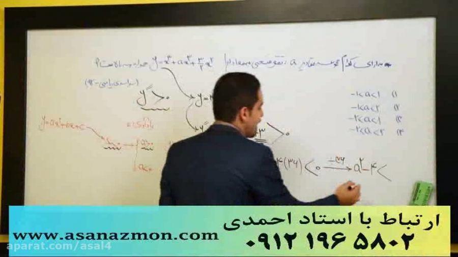 جدیدترین تدریس مهندس مسعودی کنکور (مشتق3) کنکوری 17