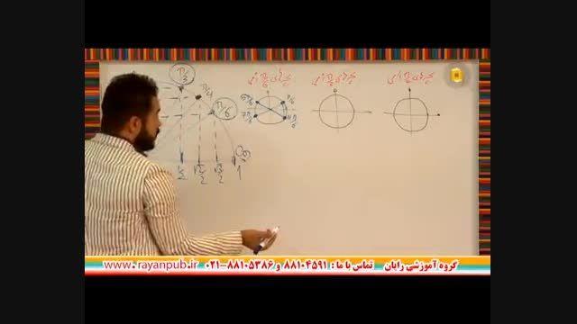 دانلود قسمتی از دی وی دی ریاضی پایه تجربی رایان