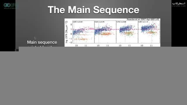مطالعه نقش محیط بر فعالیت ستاره زایی کهکشان ها - ۱