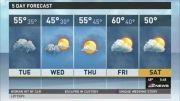 سوتی مجری هواشناسی خوش خنده!