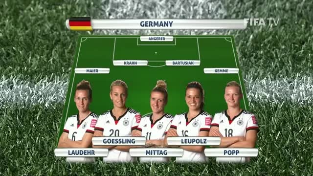 ترکیب : سوئد VS آلمان (جام جهانی زنان 2015 کانادا)